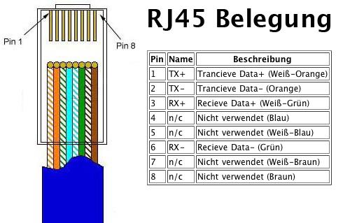 Beste Cat 5 Anschluss Schaltplan Zeitgenössisch - Elektrische ...